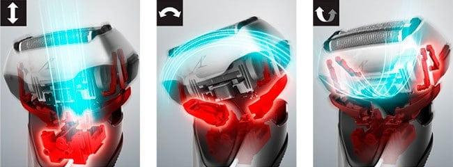 Panasonic Arc 3 electric shaver three directions of movement diagram